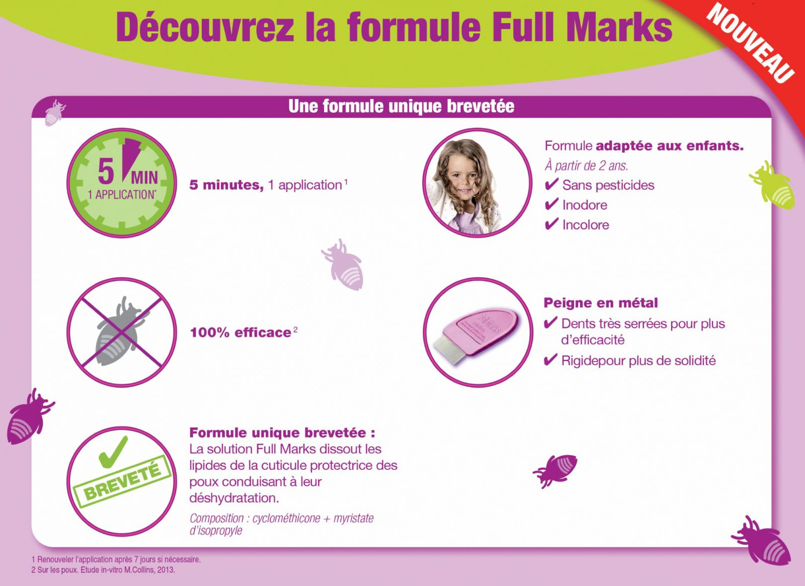 full marks descriptif